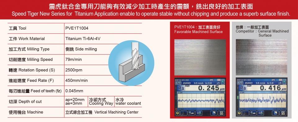 38 mm Shank Diameter 2.5 mm Corner Radius SGS 46925 Z1MPCR Z-Carb-AP High Performance End Mill 104 mm Length 20 mm Cutting Diameter 20 mm Cutting Length Titanium Nitride-X Coating with Flat